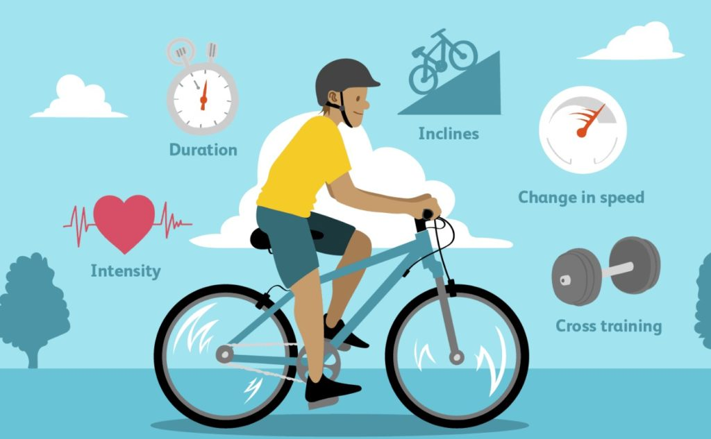 What muscles does bike riding work