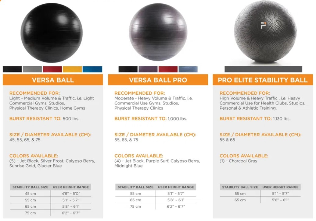 How to Choose the Right Stability Ball